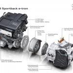 Antrieb Audi A3 Sportback e-tron