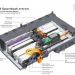 Batterie Audi A3 Sportback e-tron