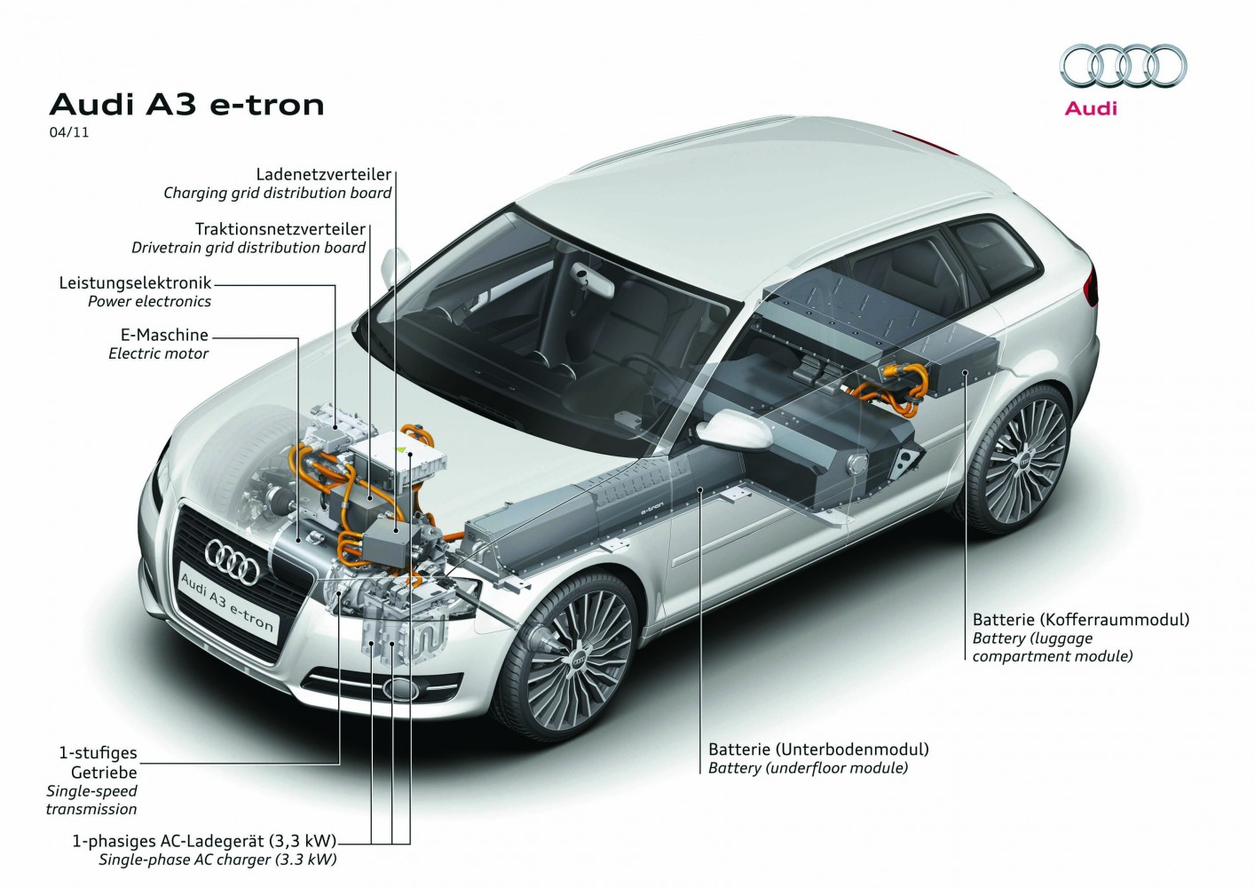Circuit Electrique Voiture Cars