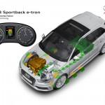 udi A3 Sportback e-tron Antrieb