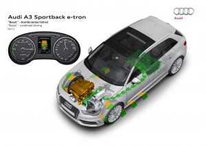 Audi A3 Sportback e-tron Antrieb