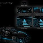 BMW Concept Active Tourer Instrumente