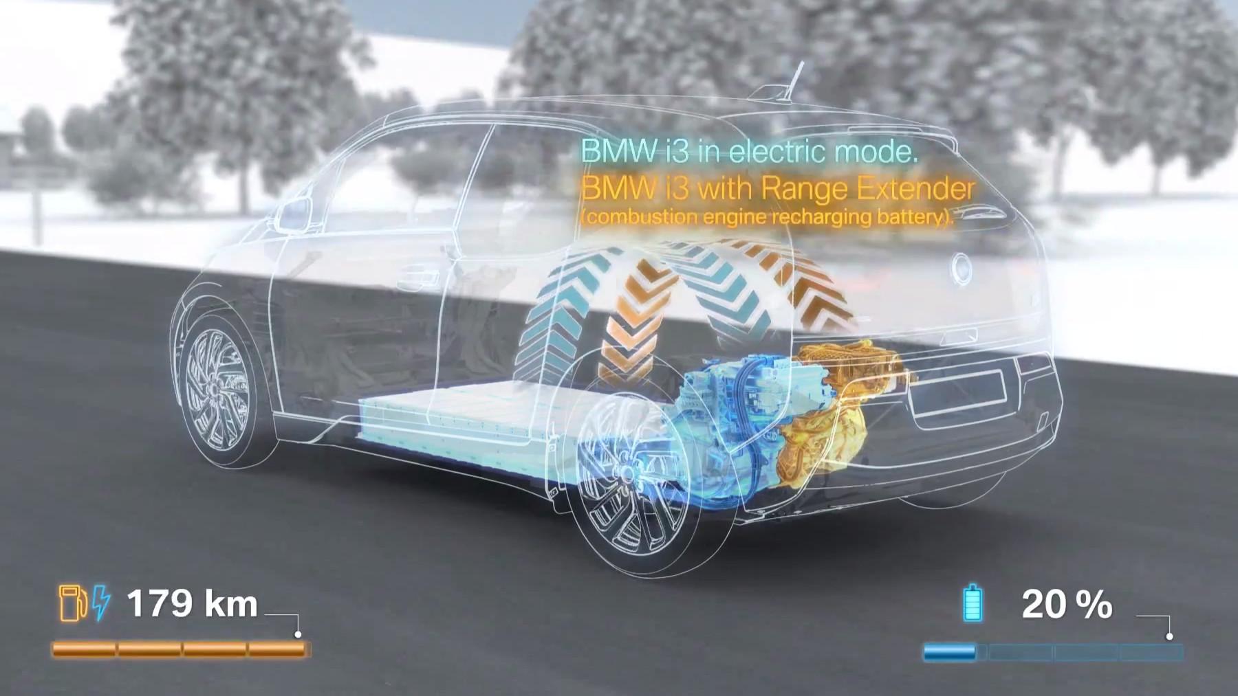 Informationsvideos zum BMW i3