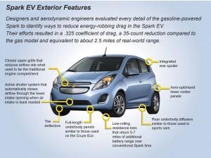 Chevrolet Spark EV Technische Details