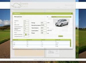GreenRace Fahrzeug Details