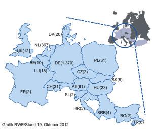 RWE Ladepunkte Europa