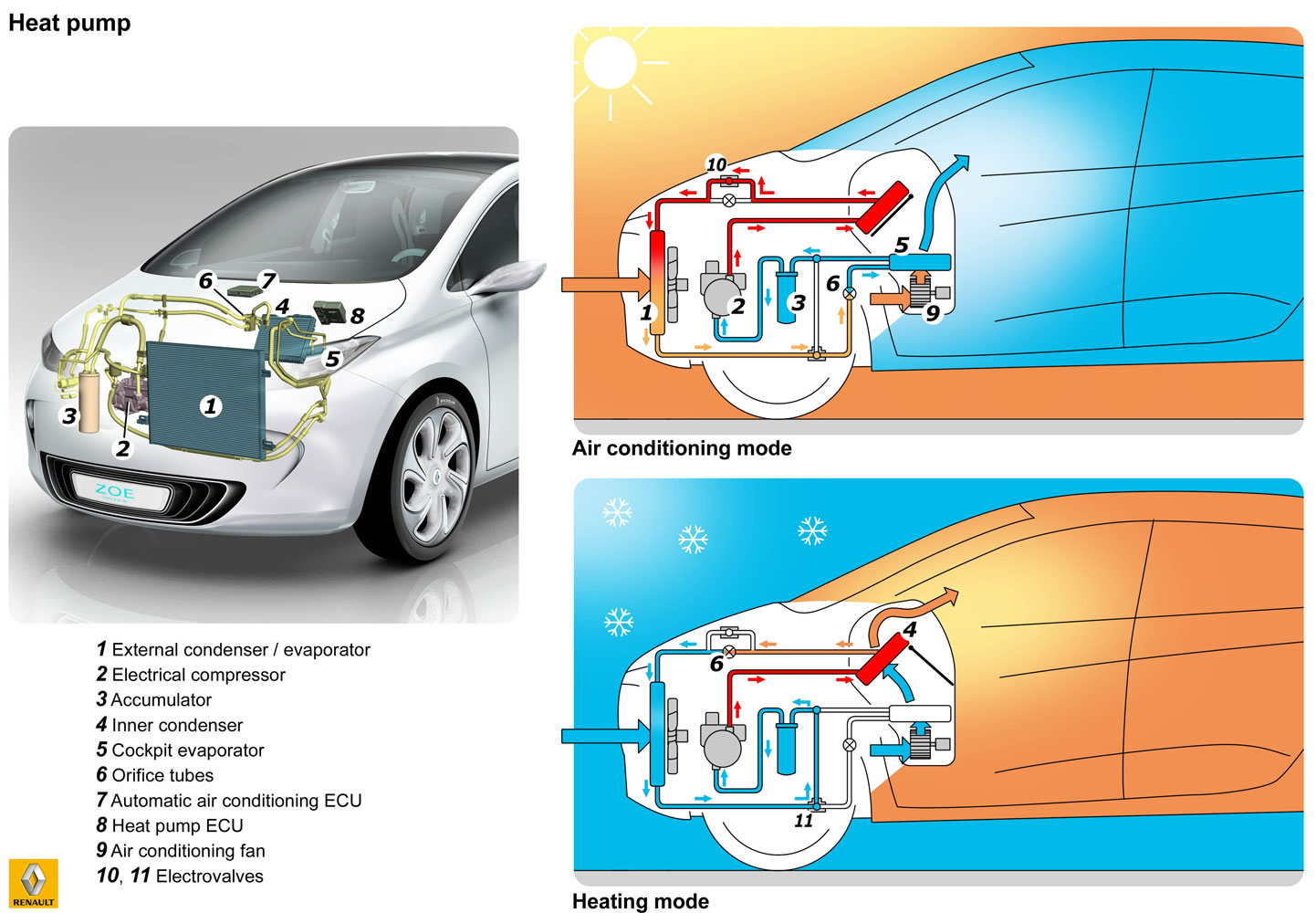Liquid Air Electric Car